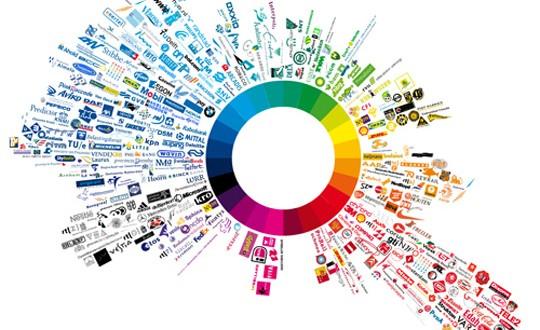 رنگ سازمانی، ویژگی ها و کارکردها برای برندها